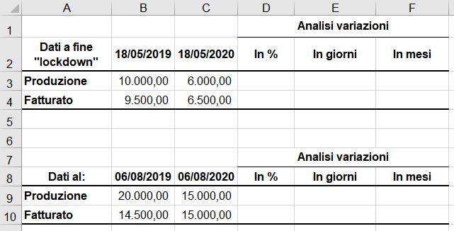 ANALIZZACOVID2